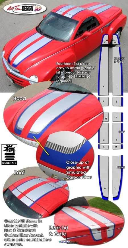 Rally Stripe Kit 1 Z06 Commemorative Edition Style For
