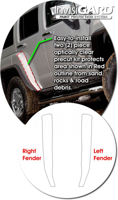 Hummer H3 Invisigard Rear Fender Flare Paint Protection Kit